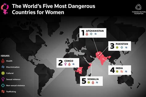 India Seen as Highly Dangerous for Women - India Real Time