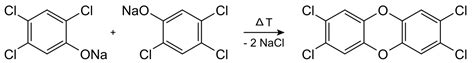 Datei:Formation of Dioxin